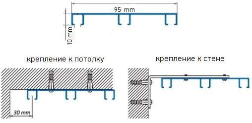 3-х канальный алюминиевый профильный карниз для средних и легких штор